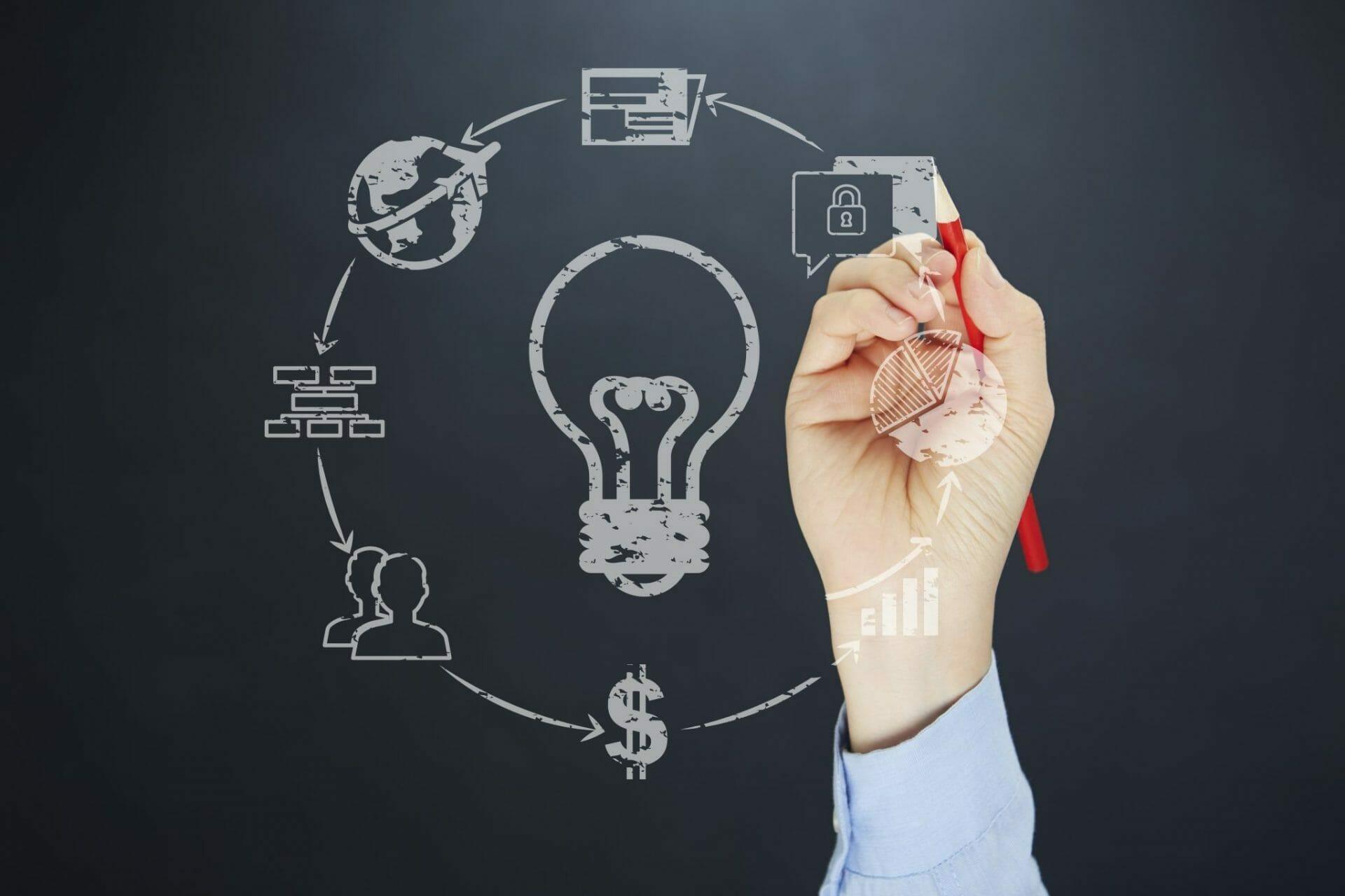 Inbound Marketing | Prime Marketing Experts