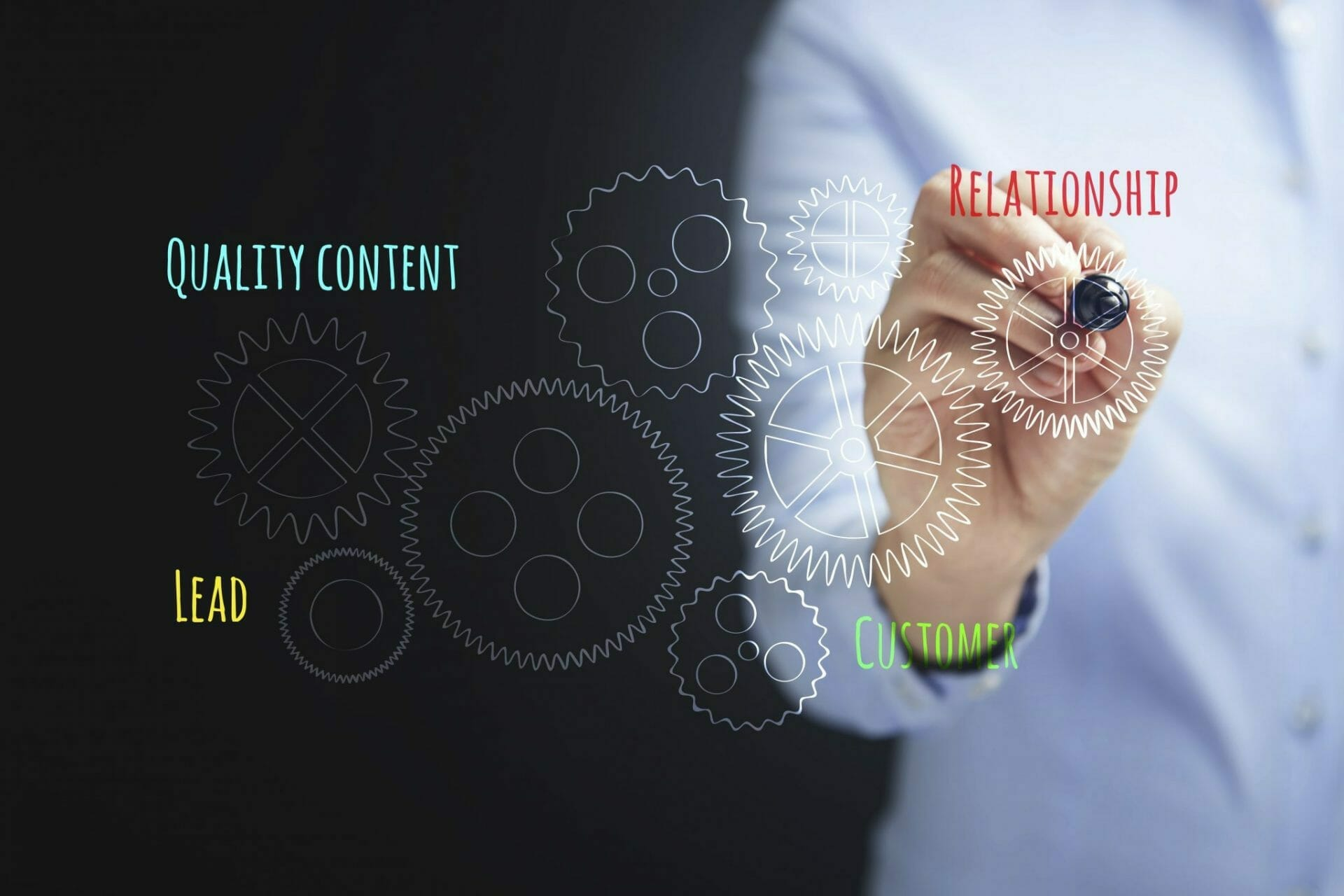 Content Marketing Services | Prime Marketing Experts